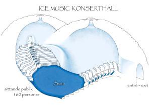 Iskonserthall från sidan