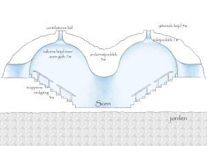 Iskonserthall genomskärning